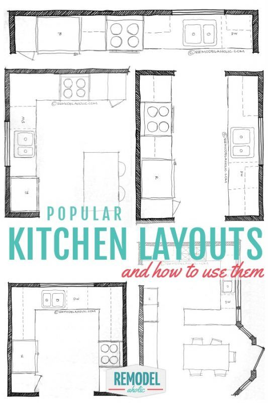 Popular Kitchen Layouts and How to Use Them on Remodelaholic.com