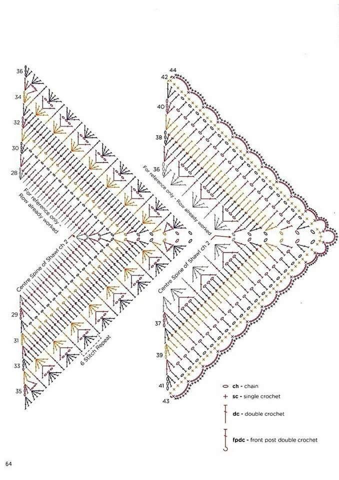 Pin By Chisu Raluca Raluca On Crochet Shawl In 2020