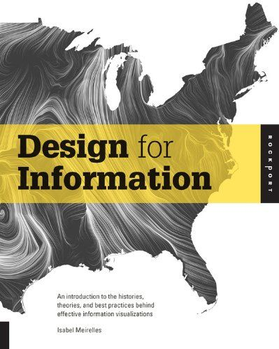 1000+ images about Information graphics | Books on Pinterest ...