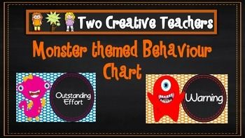 Two Creative Teachers - Monster Theme Behaviour Management Chart $2.00 This product contains posters that include the words: outstanding effort, super job, great work, ready to learn, stop and think, warning, time out and classroom exit. If you like the theme and have different words in mind, please email us and we can adapt and send you a copy.How To Use This Resource:Display this in the classroom or hang it in the room.