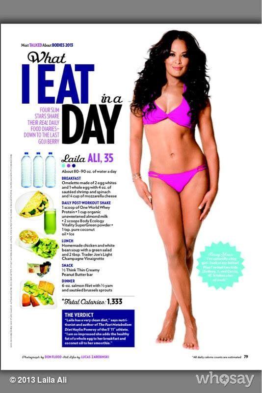Laila Ali's 1-day Food Journal