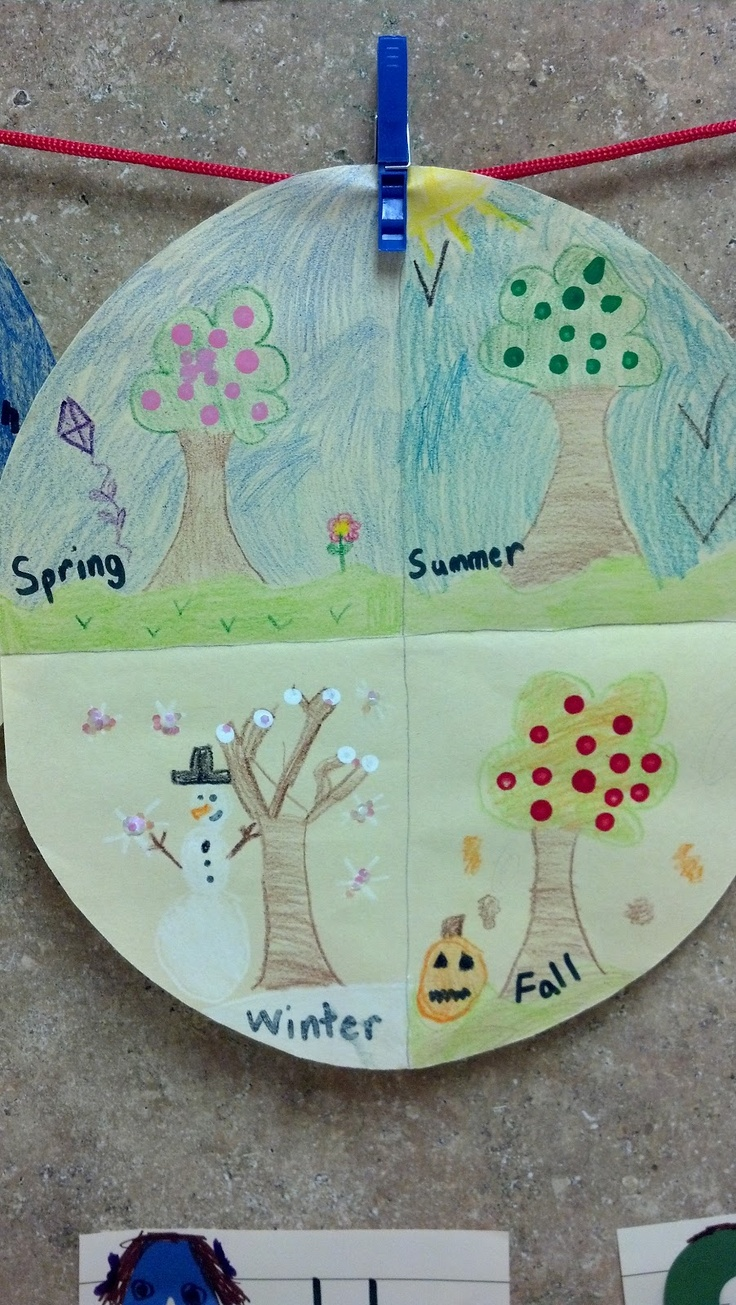 Seasons of the apple tree art project