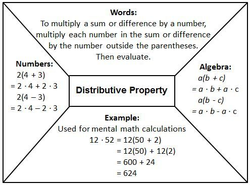 64 best Math~distributive property images on Pinterest