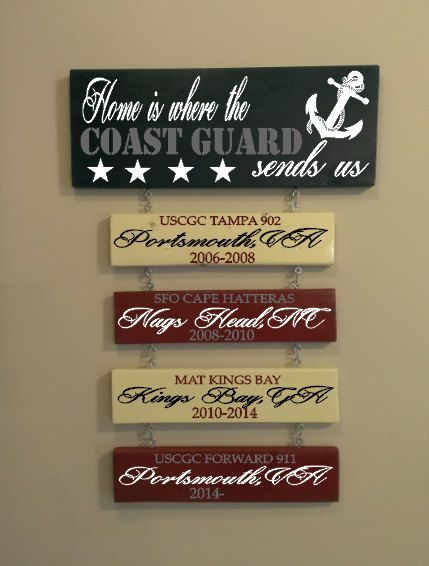 Home is where the military send us sign- coast guard- navy- usmc-air force-army- military branch