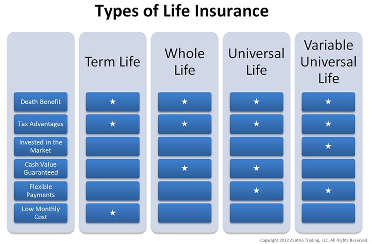 demand analysis of life insurance Global insurance trends analysis 2016 an industry braving uncertain times may 2017  life insurance industry: led by emerging markets, growth rate in 2016 is  a weak economic scenario and low interest rate situation persisted, implying that there was no step change in the demand for life insurance insurers took multiple steps to re.