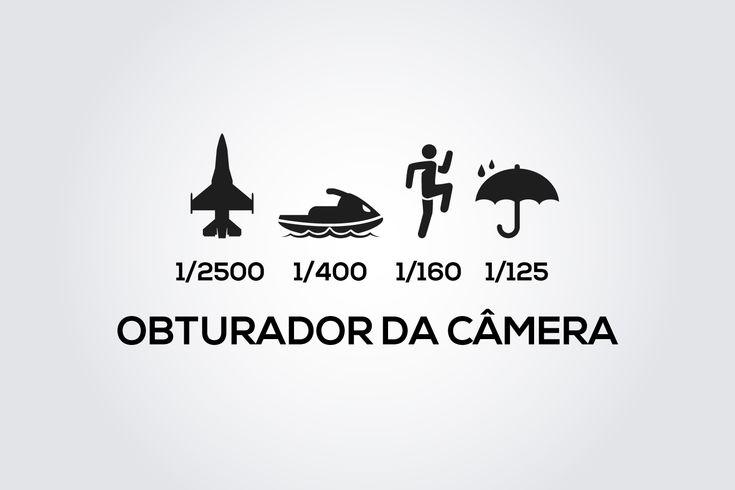 Obturador da câmera: Tudo sobre a velocidade e luz na fotografia