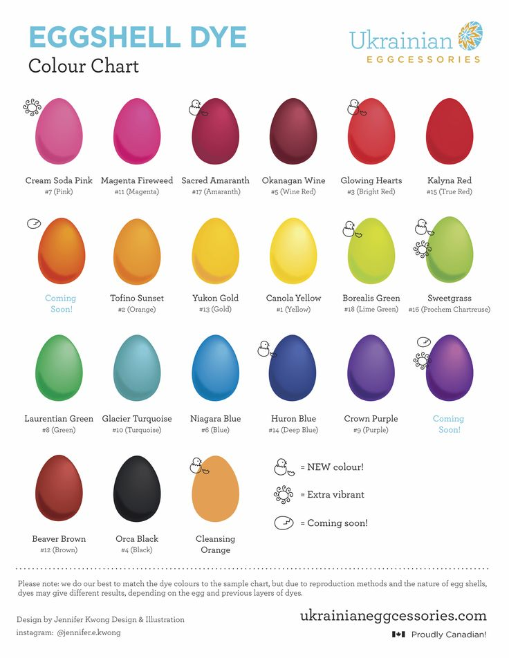 Pysanka Eggshell dyes from Ukrainian EggCessories