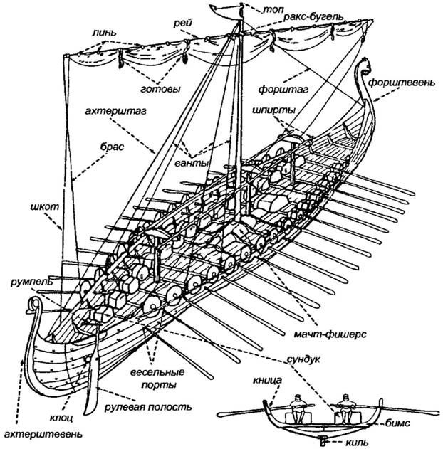 624 Best Images About Ships Of Ancient Times On Pinterest