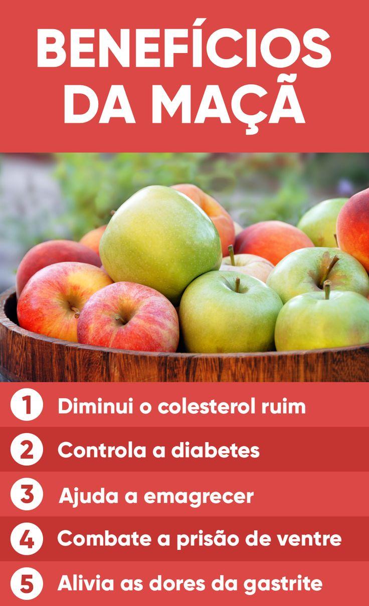 A maçã ajuda a controlar certas doenças como diabetes, melhora a digestão, contribuindo para um melhor aproveitamento dos nutrientes e é indicada para quem deseja emagrecer, porque é rica em fibras e tem poucas calorias.