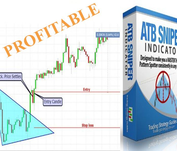 Forex And Gold Trend Prediction And Signals Indicator 90