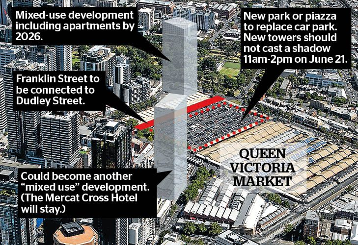 The forest of tall towers at the northern end of Melbourne's CBD could be expanded to the doorstep of the Queen Victoria Market.