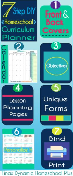 7 Steps to Planning a DIY Homeschool Curriculum Planner @ Tinas Dynamic Homeschool Plus PM 7 Step Curriculum Planner   Please Read First