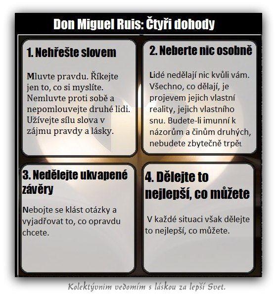 ctyri dohody
