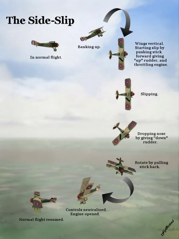 1000  Images About Arial Combat Maneuvers On Pinterest