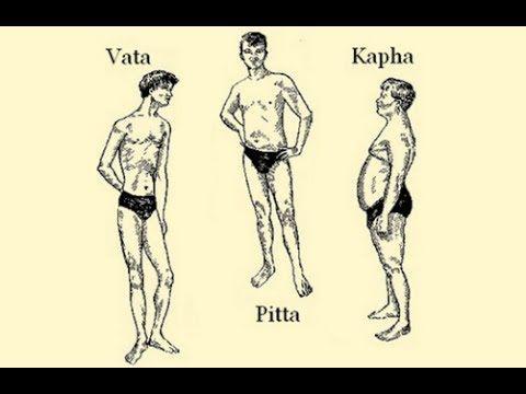 Intro to Ayurvedic Body Types Video : www.rawayurveda.com/3427/ayurvedic-dosha-body-types/