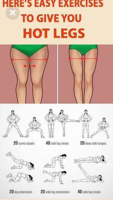 """Weight Loss Diet """"Modeerscheinung"""" Weight Loss Diet  Körper-Workouts"""