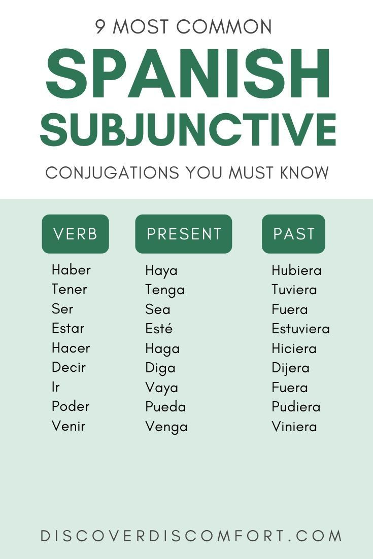 Spanish Subjunctive Explained Simply 3 Step Cheat Sheet Subjunctive Spanish Spanish Learning Spanish