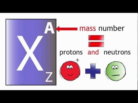 ▶ Atomic Number and Mass Number | Chemistry | the virtual school - YouTube