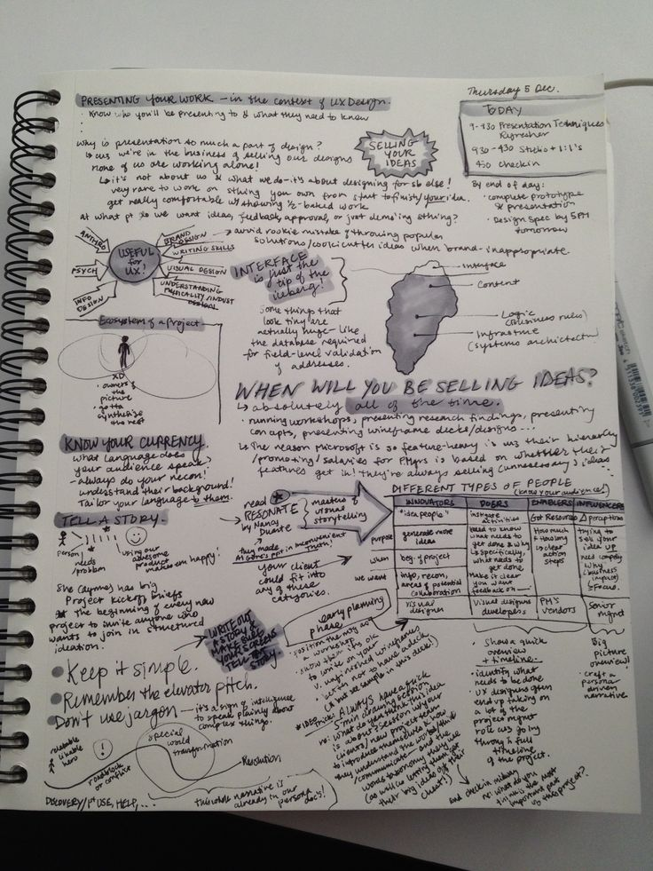 some of my class notes, Dec. 3rd-5th