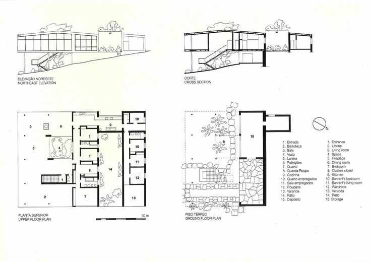 The casa de vidro glass house plans sections for The glass house plan