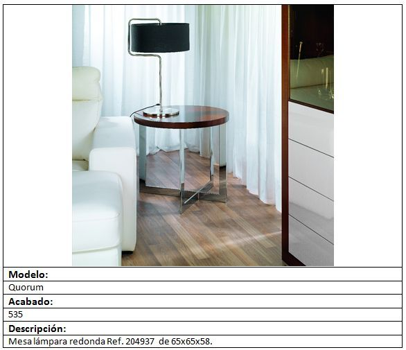 Esil de alba especialistas en muebles y decoraci n www for Muebles alba