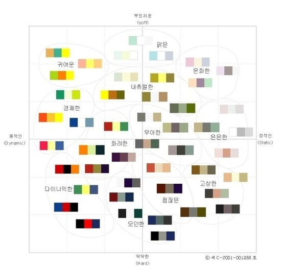 Fashion 2017 colors - 1000 Images About On Pinterest
