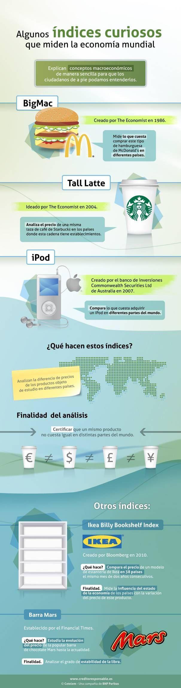 http://ticsyformacion.com/2013/01/09/indices-curiosos-para-medir-la-economia-mundial-infografia-infographic/