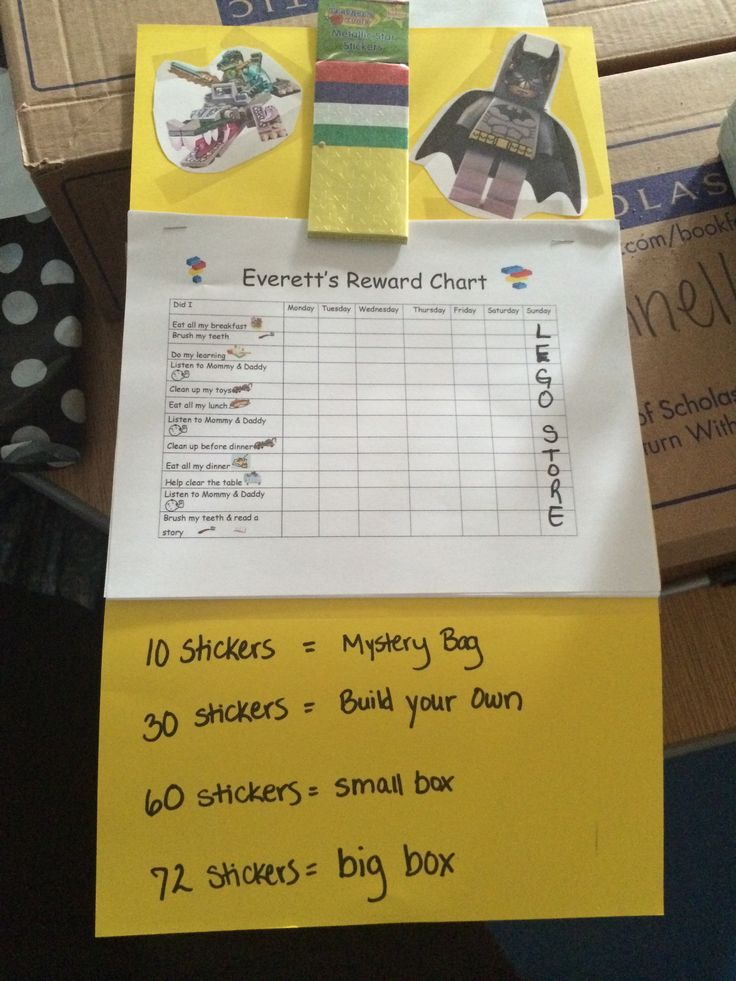 made an age appropriate behavior  incentive chart for my 4