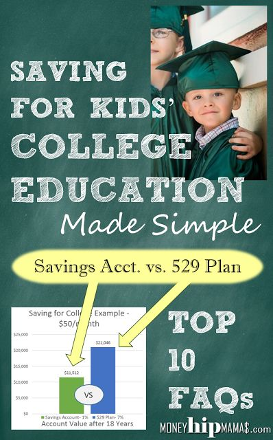 A MUST-READ!!: Saving For Kids' College Education—What You Need To Know: TOP 10 FAQs about 529 Plans