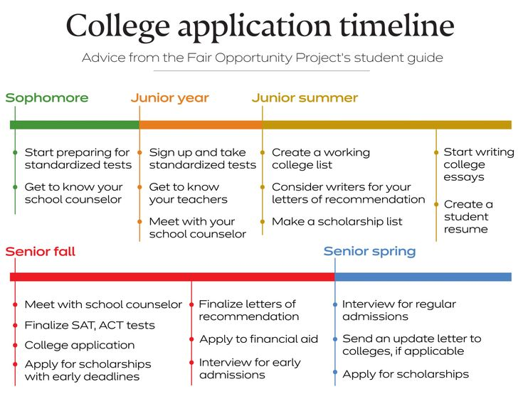 43 best College and Career images on Pinterest Career, Carrera and - recoommendation letter guide