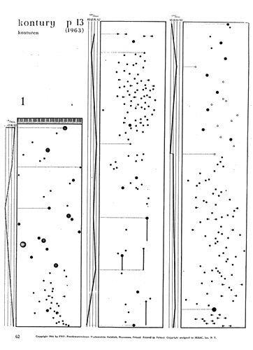 Experimental music notation resources - Bogusław Schaeffer (1)