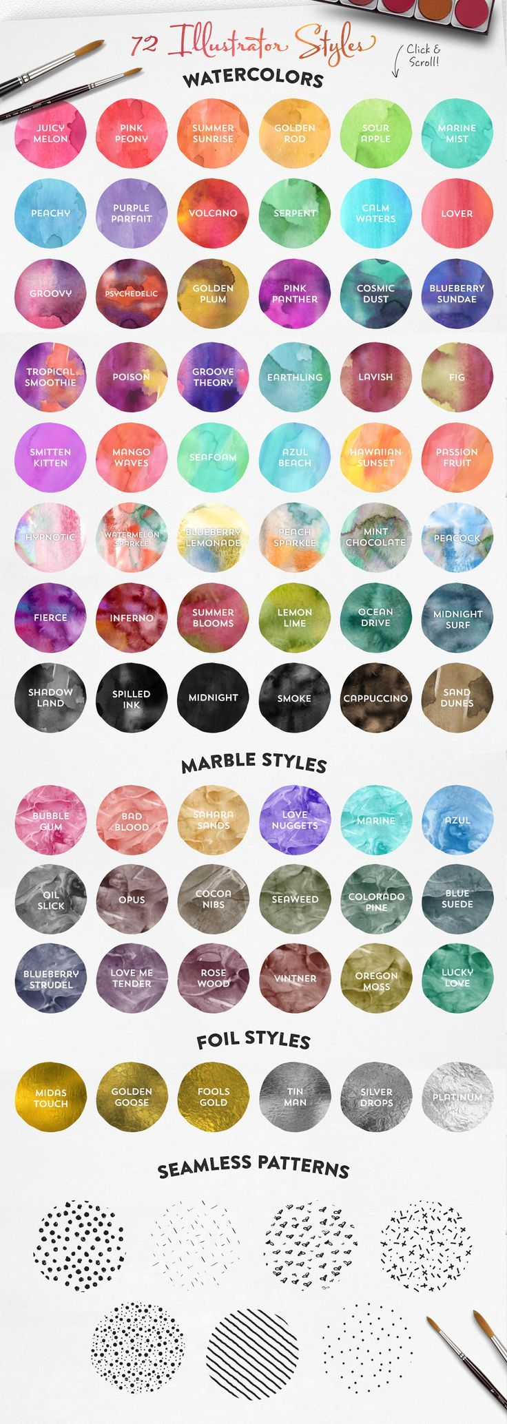 The Watercolor Media Kit - Creative Market