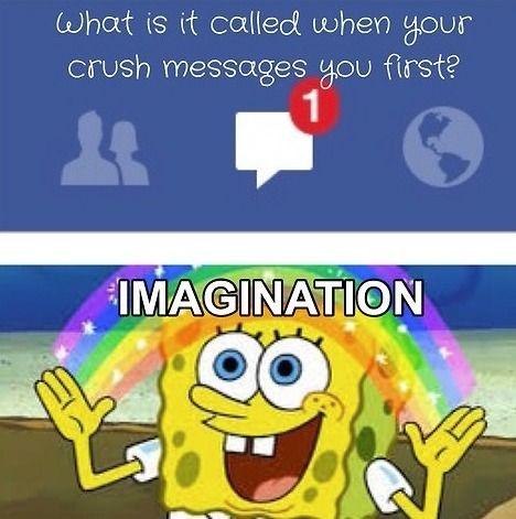 Imgs For > Imagination Spongebob Tumblr | Imagination ...