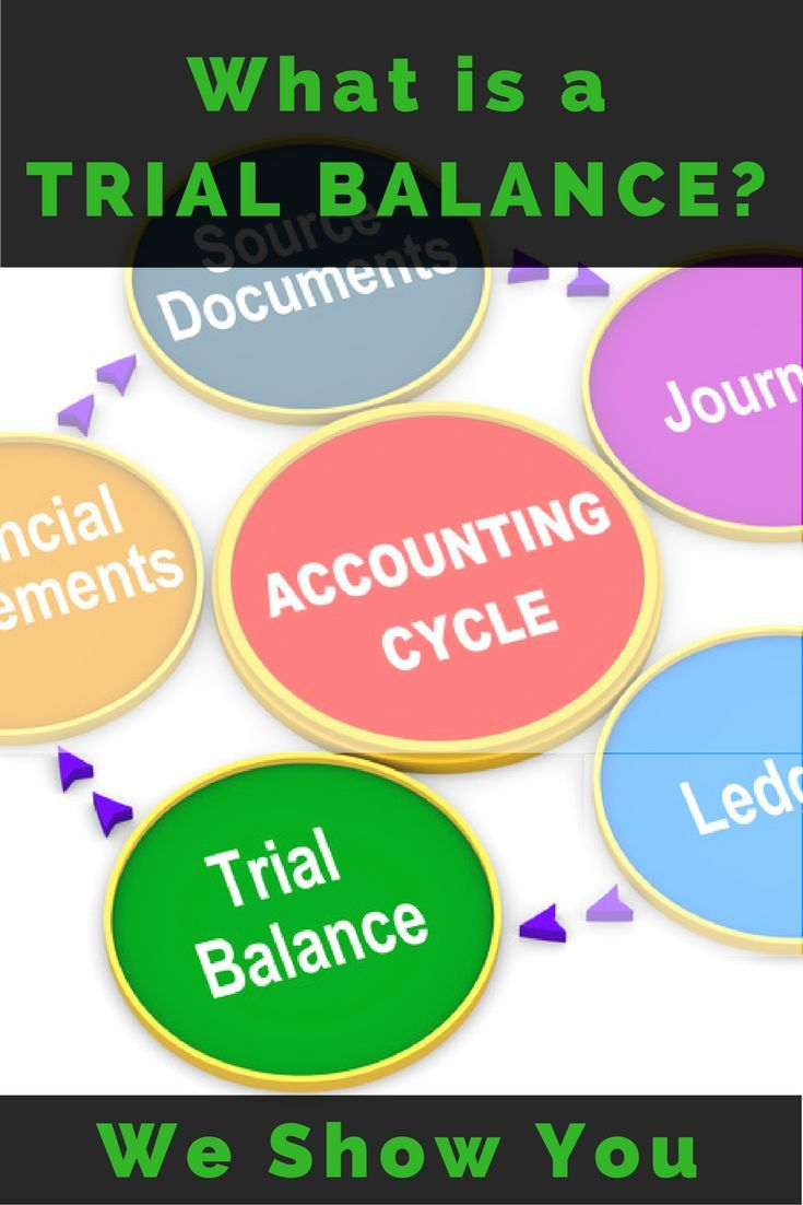 What is a Trial Balance? What is it used for? We show you an example, break it down and provide a template.