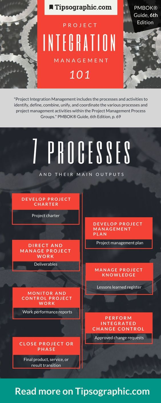 2574 best project management images on pinterest management tools pmp 2018 agile 2018 scrum project management 2018 pmp free online course pmp exam 2018 agile project management certification 1betcityfo Images