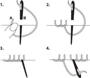 How to sew a blanket stitch.