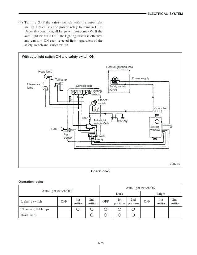 Caterpillar Forklift Wiring Diagram, Cat Forklift Wiring Diagram