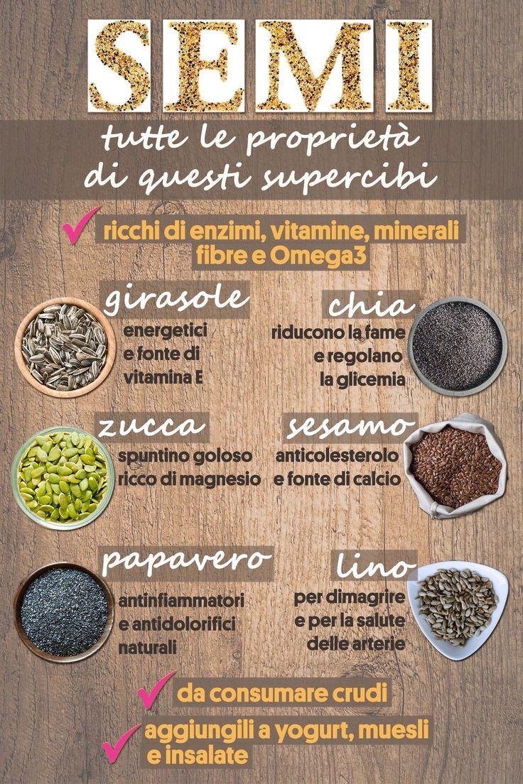 Tutte le proprietà di questi super cibi. I semi che ci fanno bene!