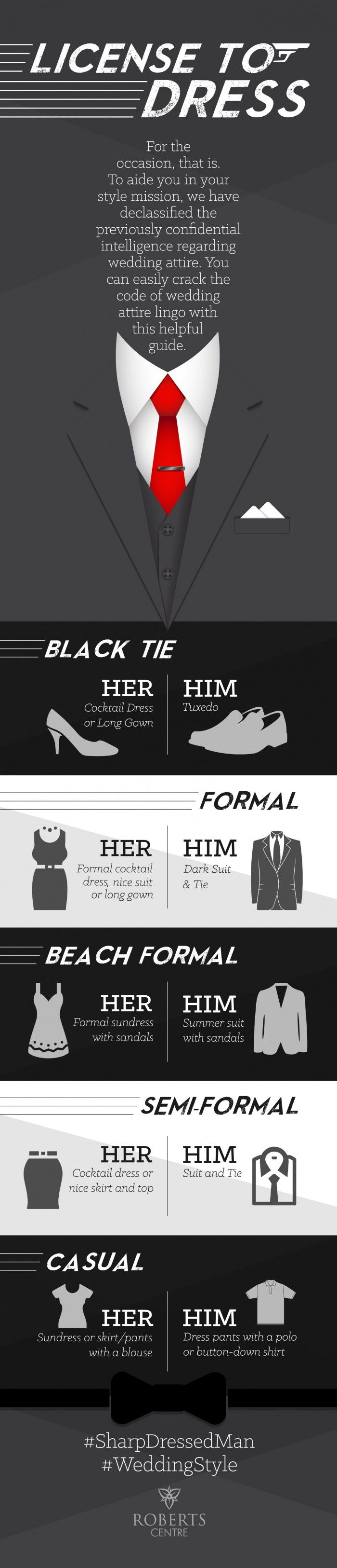 Deciphering Wedding Guest Dress Code - Wedding Guest Attire Tips