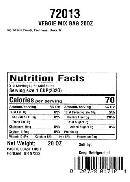Pacific Coast Fruit Company Recalls Various Prepared Foods Vegetable Products Because of a Possible Health Risk
