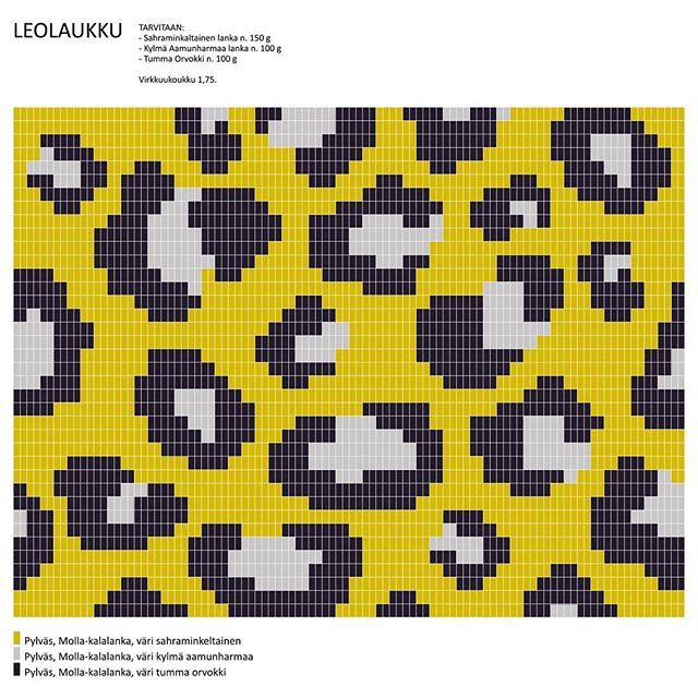 Leopard pattern, work in tr/dc. Made with Molla yarns for Suomen Lanka (looks…