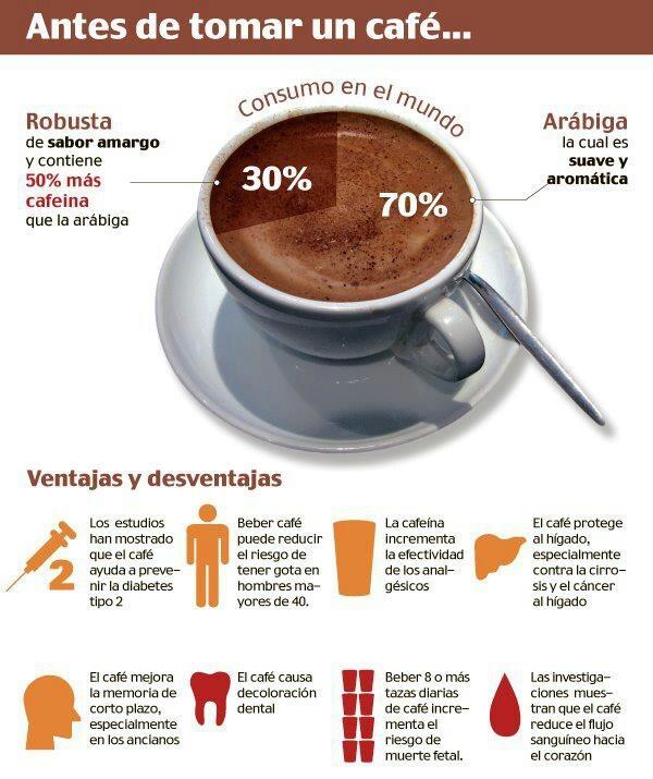 Ventajas y desventajas de un cafesito