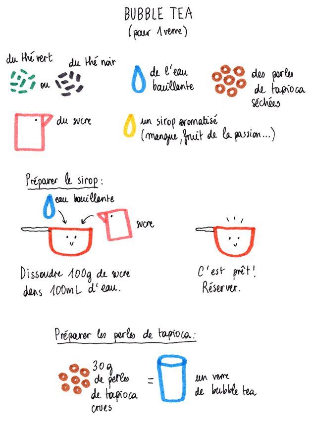 Bubble Tea instructions...en français. Trop parfait.