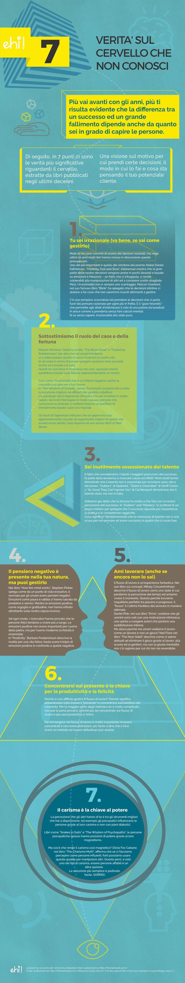 info_cervello_DEF #infographic infografica #cervello brain #social content