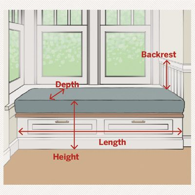 Use these measurements to ensure a comfy seat. Depth: 16 to 20 inches to sit facing forward with feet on the floor Backrest: 10 to 20 inches high to lean, either below the window or against a side wall Length: Minimum of 30 inches to face forward, 50 inches to sit sideways with legs extended