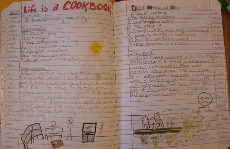 """Another example of a """"recipe metaphor,"""" which is the center-square lesson on our October Bingo Card.  Here, seventh grader Julia uses a recipe to write about a personal topic, then a scientific one.  Find this lesson online here: http://corbettharrison.com/lessons/recipe-writes.htm"""