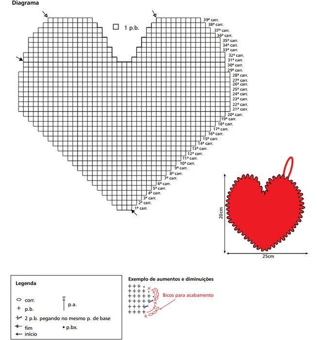 tığişi tutacak yapılış,tutacak şeması,kalp şeması, tığ işi kalpli lif yapılışı
