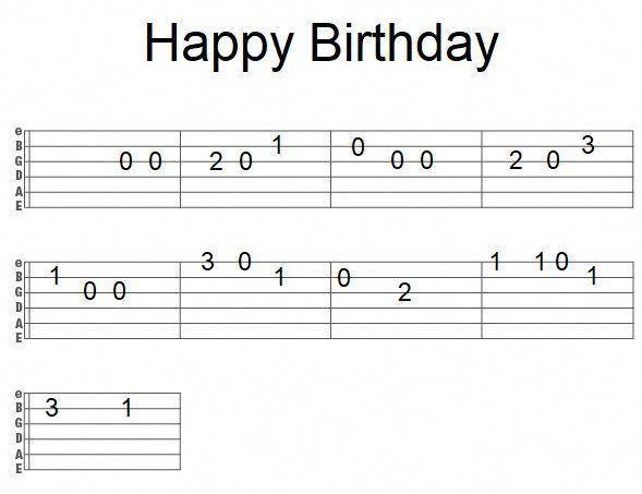 Easy Guitar Tab Happy Birthday Guitarsongs Guitarlessonstabs Playguitar Easy Guitar Guitar Tabs Songs Ukulele Songs Beginner