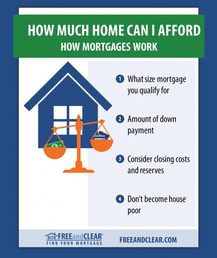 How much home can I afford? Click here to find out! #mortgages