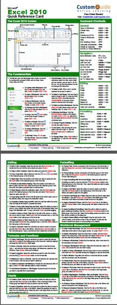 Free Excel 2010 Cheat Sheet http://www.customguide.com/cheat_sheets/excel-2010-cheat-sheet.pdf